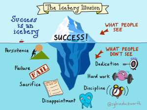 success is tip of the iceberg